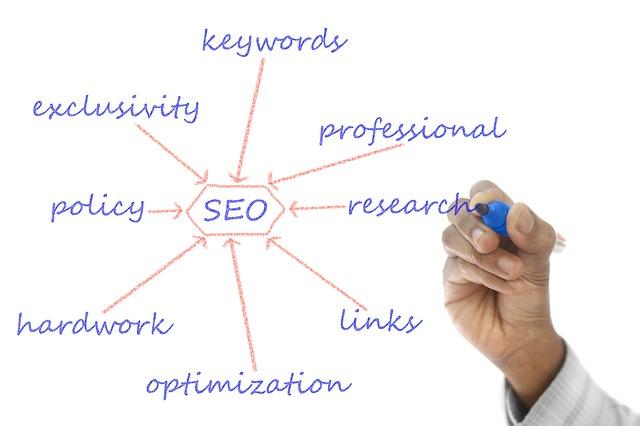 7 съвета за оптимизация на Вашият интернет сайт